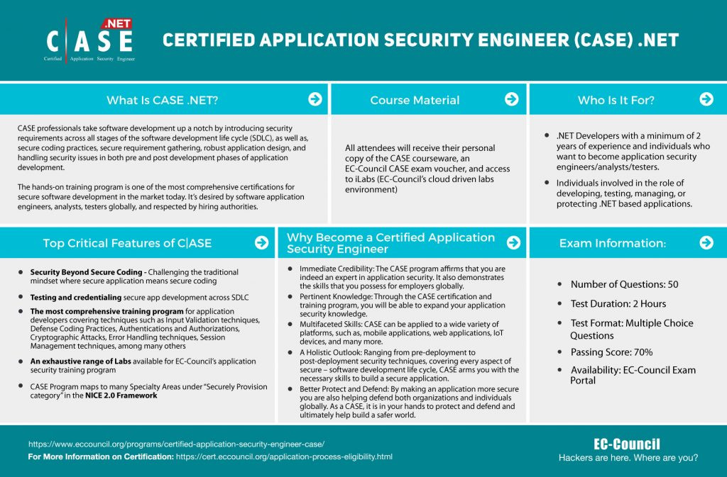 Certified Application Security Engineer, certificación seguridad de aplicaciones, código seguro